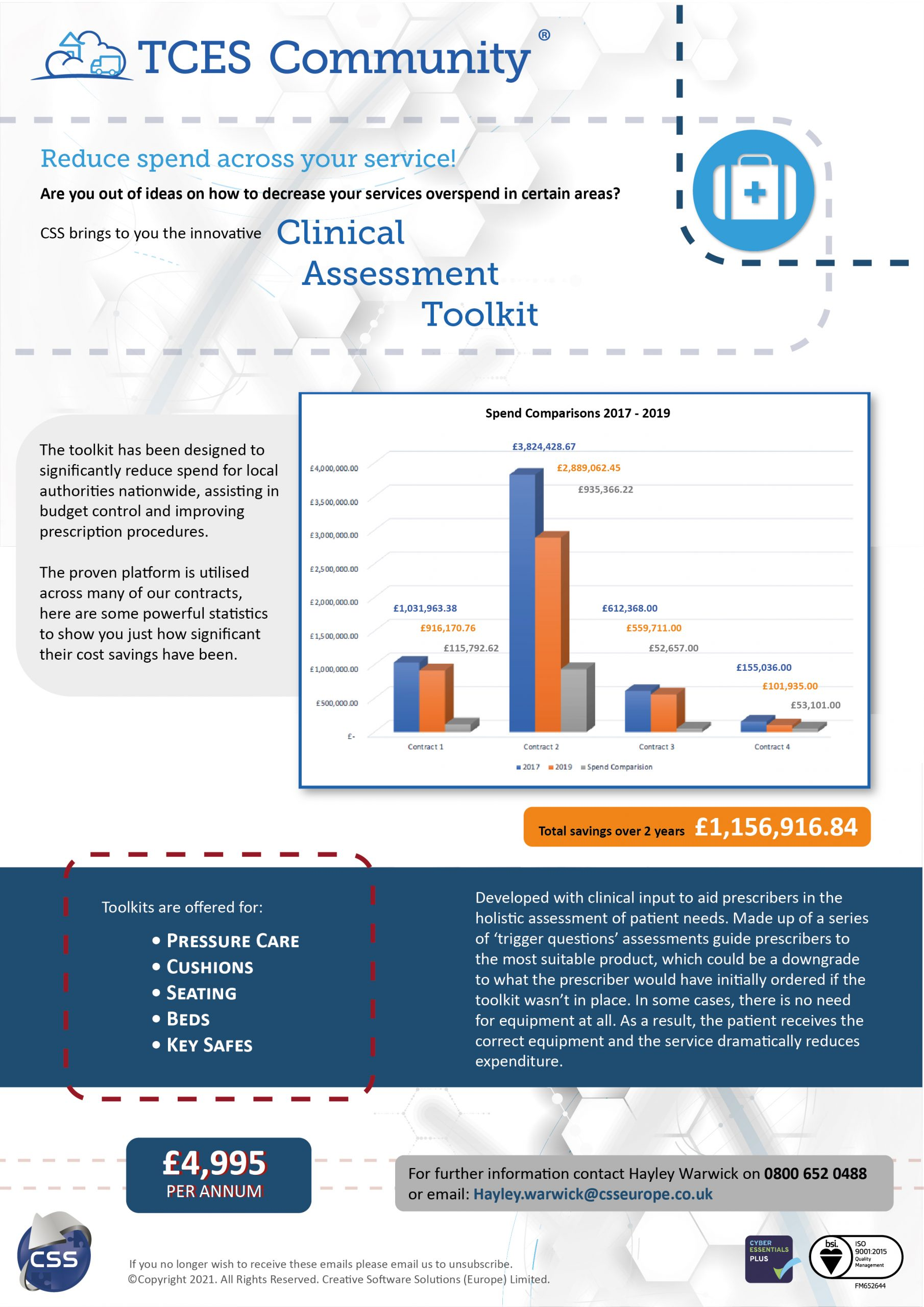 Clinical Assessment Toolkit flyer